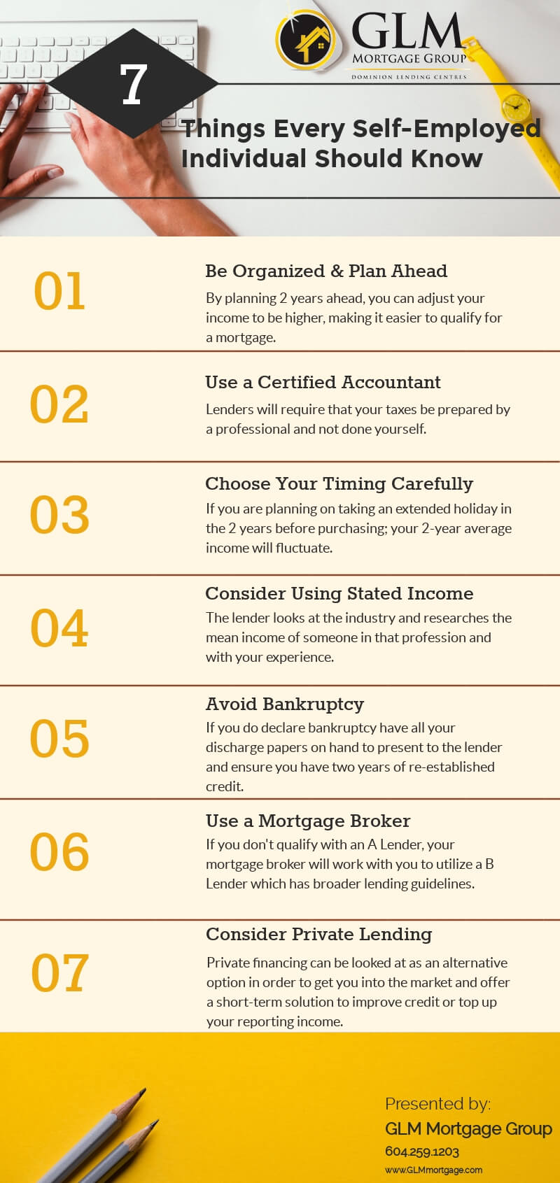 Self Employed Mortgage Fact Sheet
