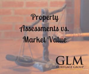 Property Assessments vs. Market Value